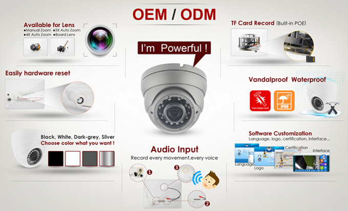 Full HD 1080P 5MP ahd Hybrid DVR CVI DVR TVI NVR Recorder 5 in 1 XVR with 12TB HDD