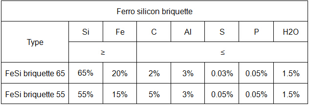 FeSi Briquette For Metallurgy use