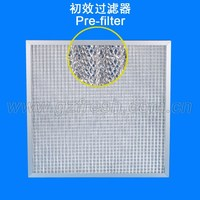 G2 Metal mesh pannel air filter used in High temperature ventilation systems(Manufacturer)