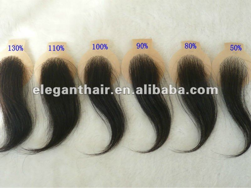 Wholesale Women Hair System