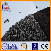 RENFA High Quality Chemical Auxiliary Adsorbent