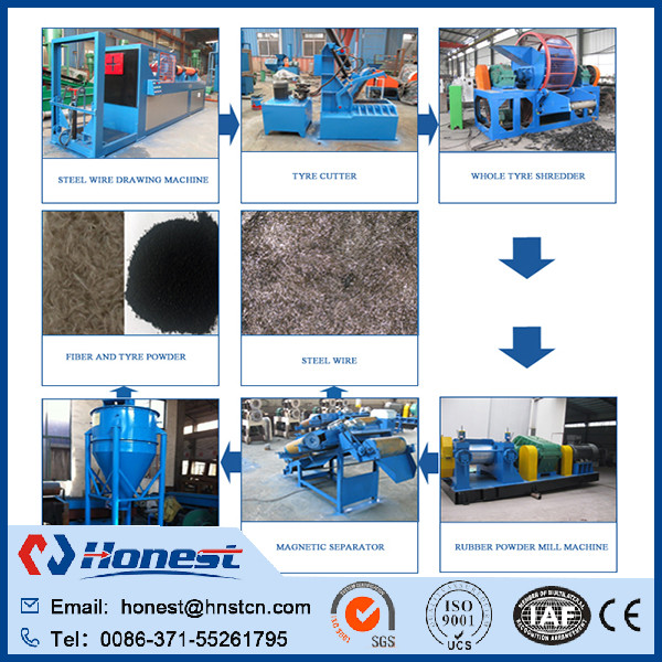 2016 best rubber powder making equipment recycling of tires with great price
