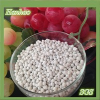 Factory price and direct supply for NPK 15-5-20 compound fertilizer