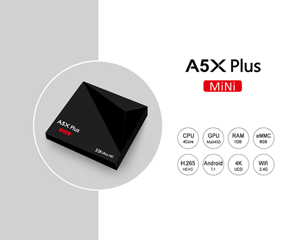 New Arrival 2017 Best Smart TV Box A5X Plus RK3328 WiFi 2.4G TV Box Android TV Box 2017