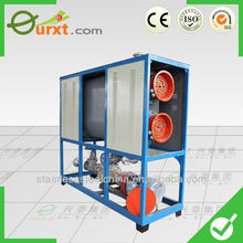 Thermal Fluid Heater for Painting High Temperature Solution