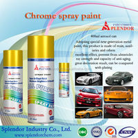 High quality acrylic Spray Paint price low / graffiti spray paint/ acrylic-based thinner paint