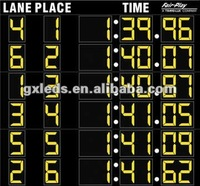 large badminton electric manua led swimming scoreboard