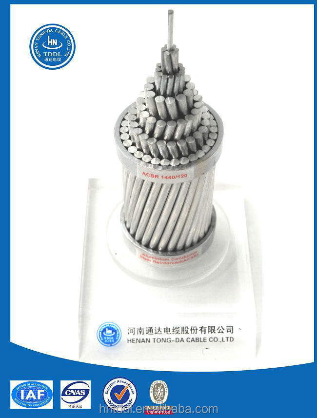 ACSR Cable for Overhead Line