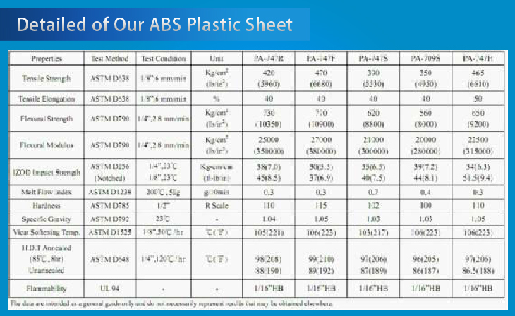1mm To 12mm Wholesale Abs Plastic Sheet For Vacuum Forming