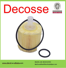Provide best price Auto Oil Filter 04152-31090