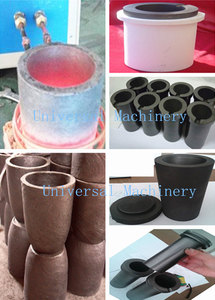 China Factory Low price High quality Crucible for gold melting