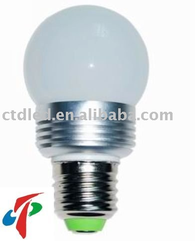 dimmable 50mm led bulb
