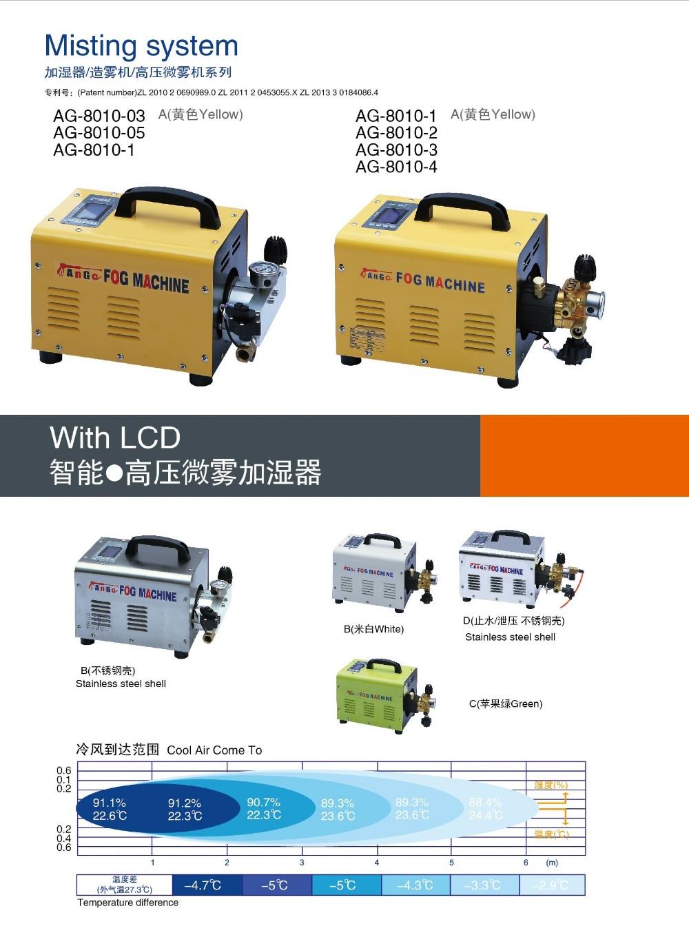 High Pressure Misting System Buy High Pressure Misting