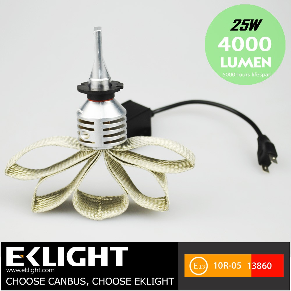 CE RoHs Approval Super Bright Car Auto H8 H9 H11 LED Headlight Bulb