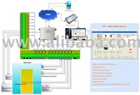 Frozen Food Temperature Monitoring & Control System