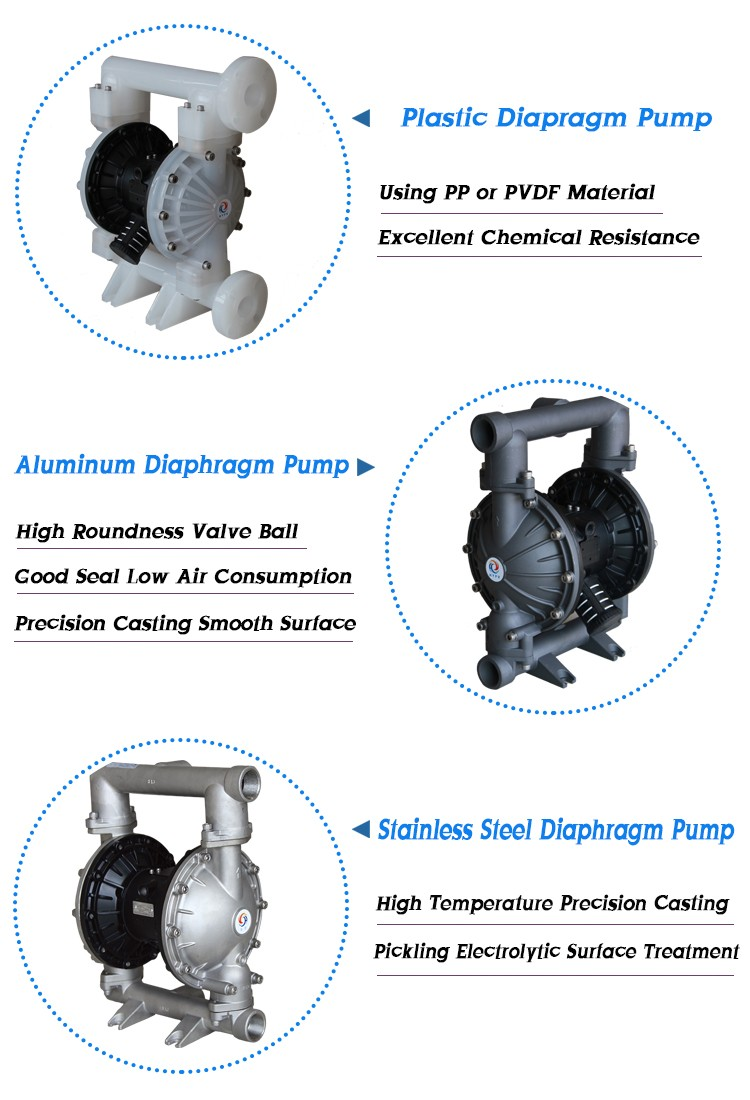 Plastic Flange Connect Air Operated Transfer Diaphragm Pump
