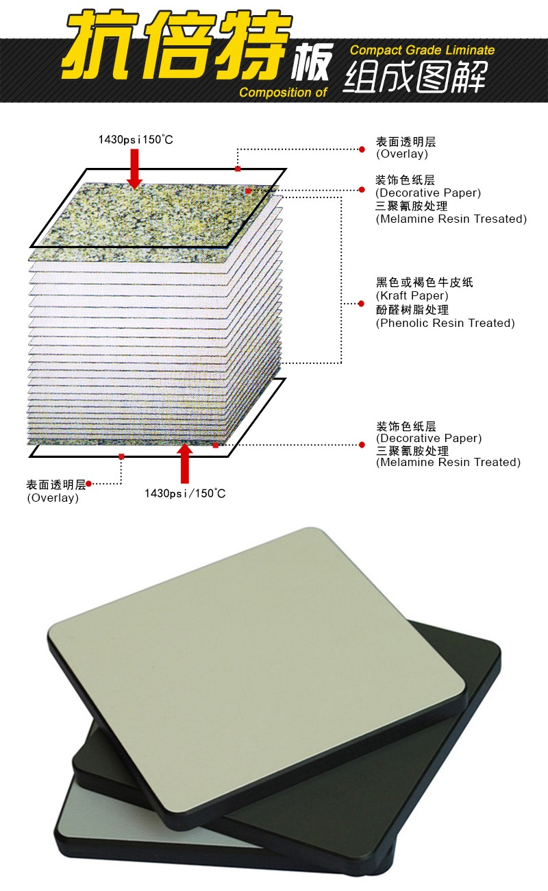Fumeihua rich color high pressure laminate / HPL sheets