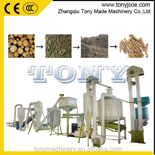 Seimens Motor HKJ420 feed pellet making machine to make animal food