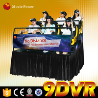 The newest design for vr headset 5d cinema decoration