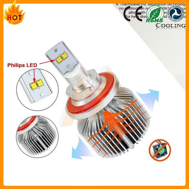 Real Factory Wholesale RoHS CE standard long Lifespan 35w 3500 lumen car led headlight h4