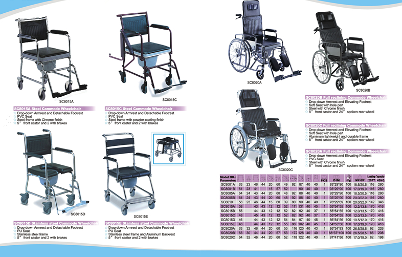 china supplier human disabled folding toilet commode wheel chair