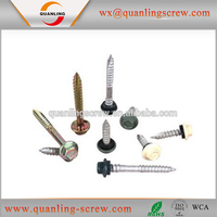 Reducing Diameters Type 17 Screw