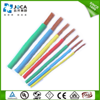china factory price high quality pvc insulate copper conductor electric wire sizes 0.75mm h05v-r 300/500V RoHS CE cable