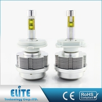 High Brightness Ce Rohs Certified Automobile Lamp Wholesale