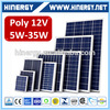 Brand new polycrystalline 15 watt solar panel 15w 12v sollar panel with high quality