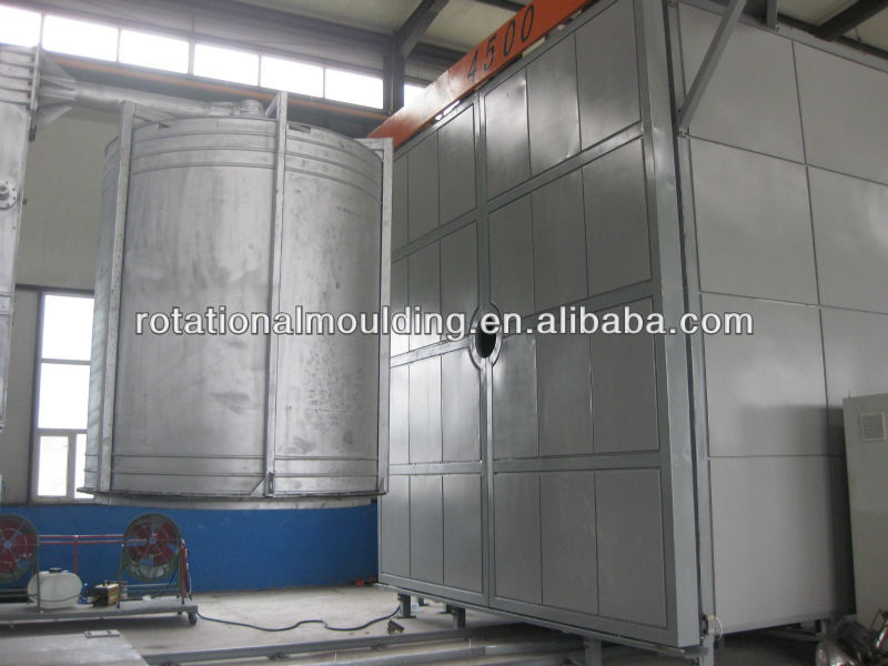 Shuttle Rotomolding machine, plastic machine high quality Low power consumption