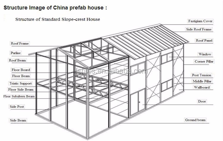 Eco Friendly Low Cost Steel Frame Prefab Houses China
