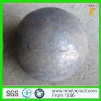 Chinese Low Price 105mm Forged Steel Ball for Ball Mill