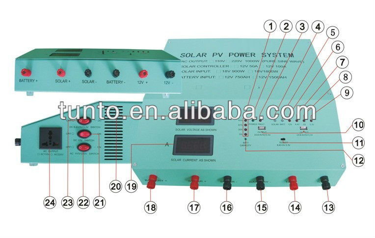 S608 Solar home power generator with fast charger