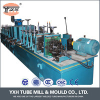High Frequency Welded Pipe Mill Line Office Door SS Pipe Tube Making Machinery