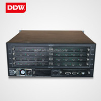 hdmi video server, video wall controller