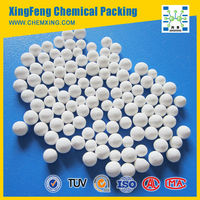 Activated Alumina Ball For Fluoride Removal Price