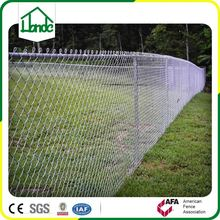 cheap decorative garden border chain link dog kennels/chain link fence