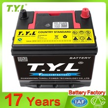 New design used car battery wholesale online