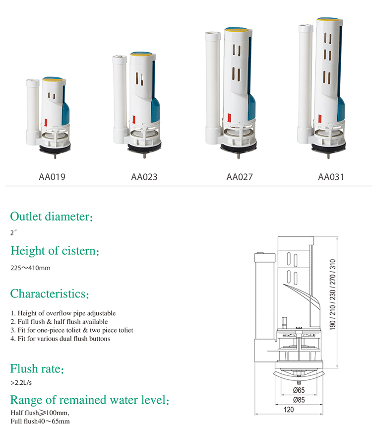 China hot sale product modern cistern plastic water saving dual flush mechanism