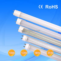 factory price chines sex red tube t8 20w led read tube