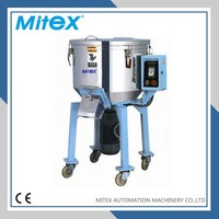 Injection molding machine color mixer
