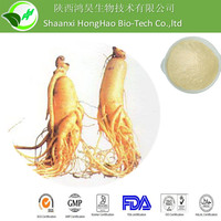 Top quality Free Sample Korean Red Ginseng Extract Gold from Honghao