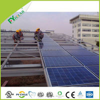 260w price per watt poly solar panels with CE/TUV certificate