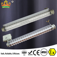 Explosion Proof Lighting China Manufacturer
