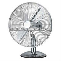 Metal Desk Fan