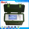 Hot manufacture metal and diamond detector