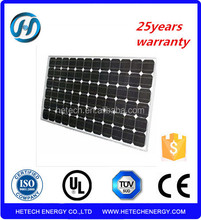 China price per watt solar panels in pakistan lahore sale