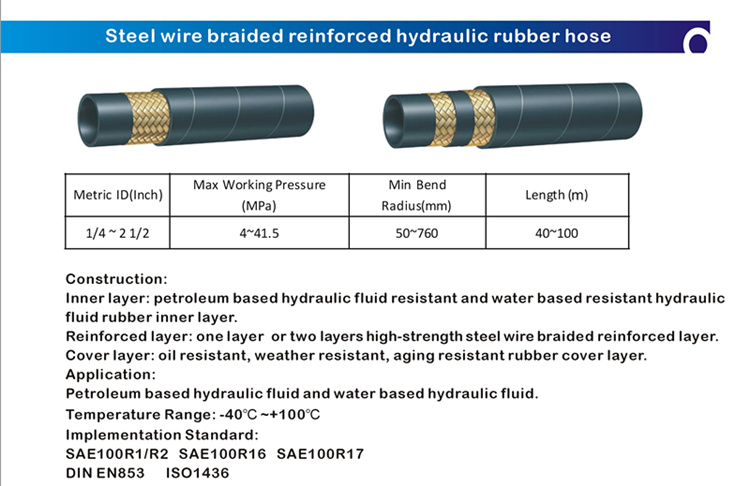 SAE100R2 Steel wire braided hydraulic oil pipe