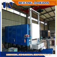 Jiangnan High Quality Industrial Trolley Type Heat Treatment Furnace