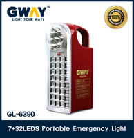 Led rechargeable portable emergency lights.use 1pcs 6V 4AH sealed lead acid battery